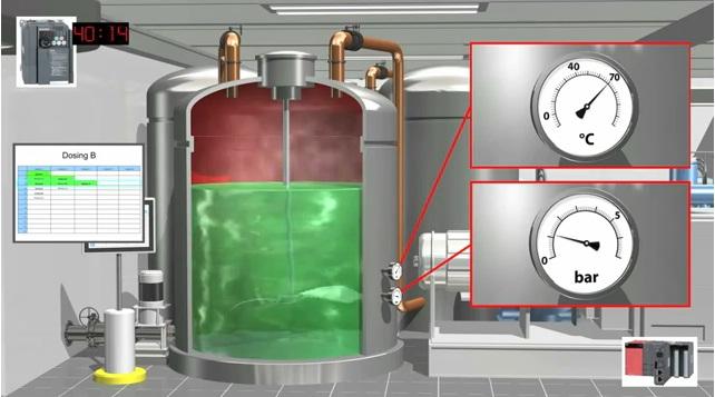 Έλεγχος Πίεσης - Θερμοκρασίας